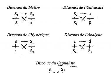 teoria dei quattro discorsi